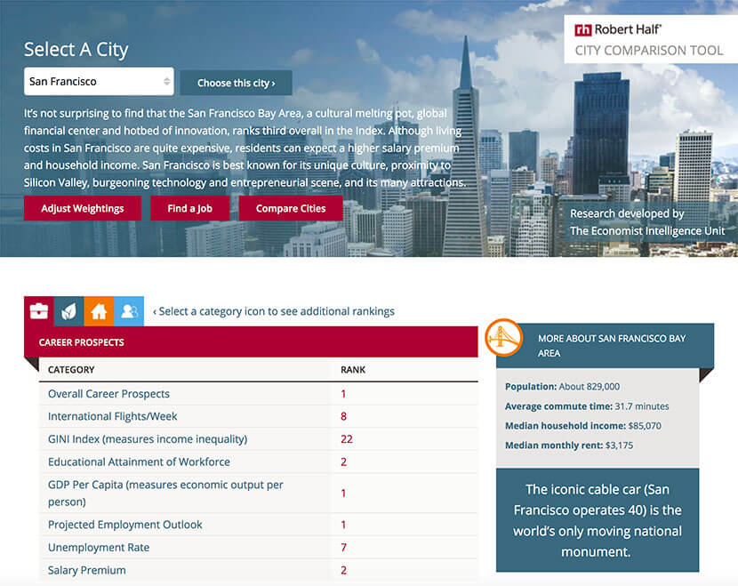 Which City best fits you? Find out with the city comparision tool